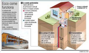 geotermia-bassa-entalpia-a